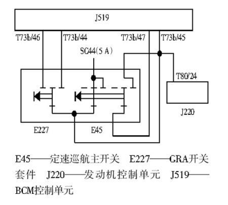 上海大众朗逸轿车车身控制单元电路分析及故障排除(2) - 汽车与